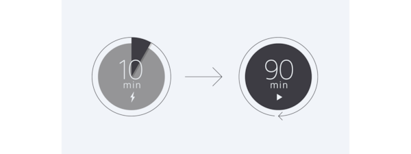 10-min quick charge/90-min play icon.