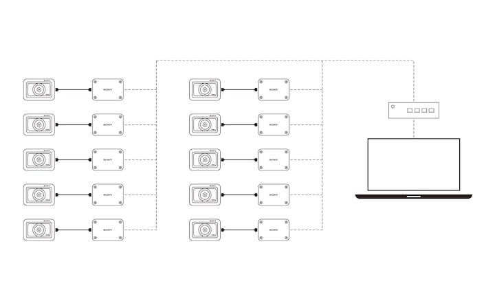 Bidikan multi-kamera dengan koneksi kabel