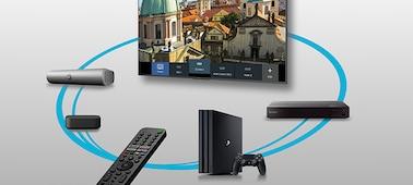 Gambar perangkat tersambung yang dikontrol dengan Remote Pintar