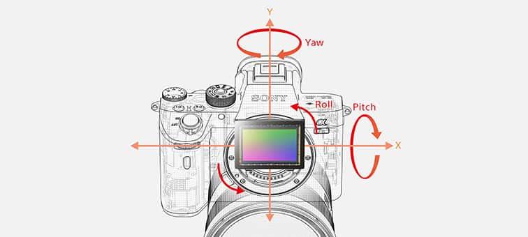 Gambar α7R III kamera full-frame 35mm dengan autofocus