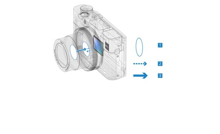 Autofokus dihasilkan hanya dalam 0,05 detik