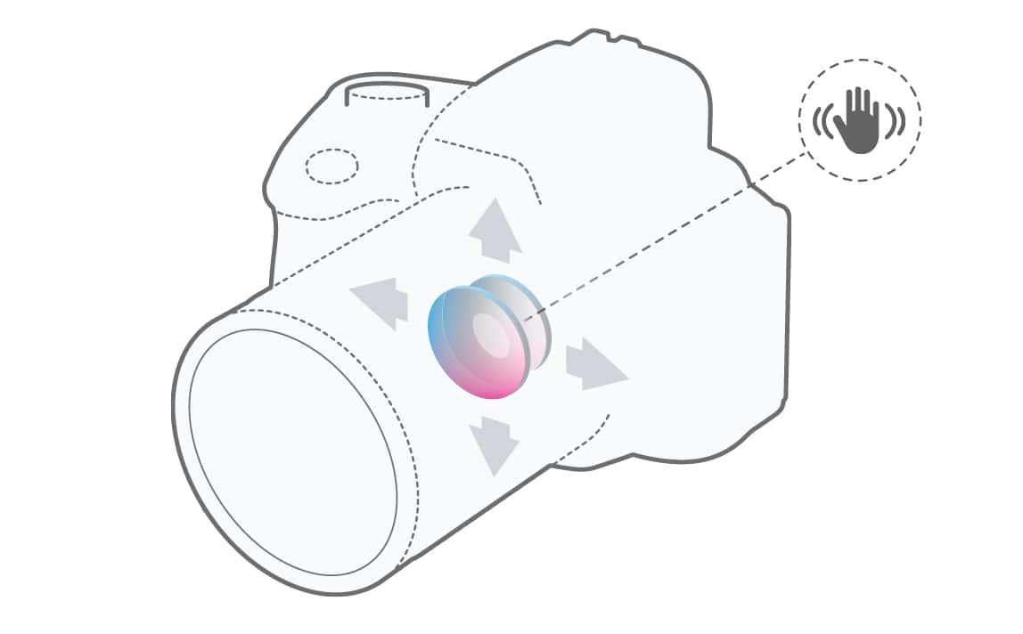 Compact Digital Camera Dengan Jendela Bidik Zoom 63x Dsc H400 Sony Prosummer H300 Garansi Resmi Optical Steadyshot