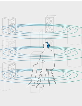 How 360 Reality Audio sounds