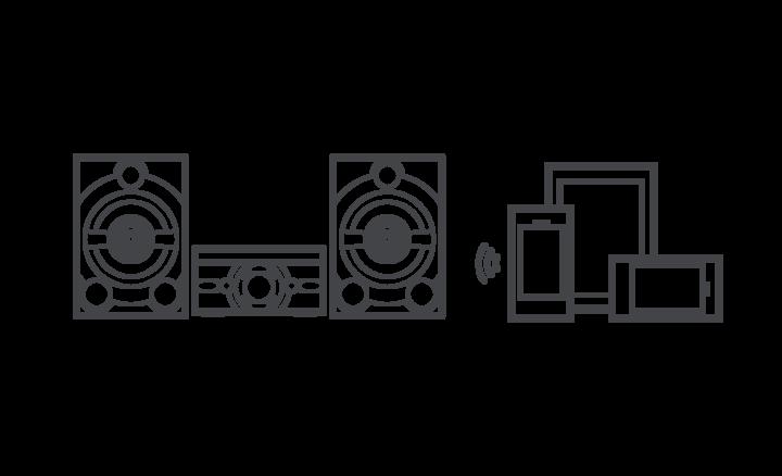 Gambar yang menunjukkan speaker system MHC-M40D dan perangkat yang terhubung